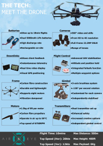 UAV drone technology aerial photography videography